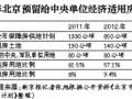 北京部分经适房被曝成部委福利房 仅为市价1/5